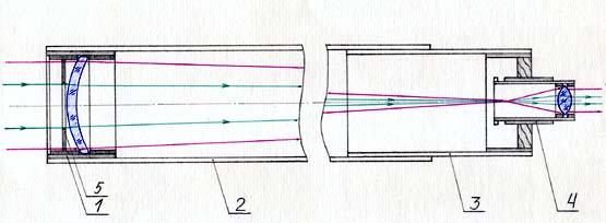 самодельный телескоп рефпактор.